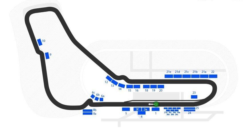 Autodromo Nazionale Monza Circuit