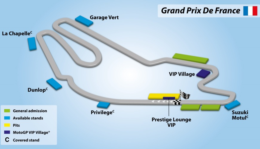 French Motogp Circuit