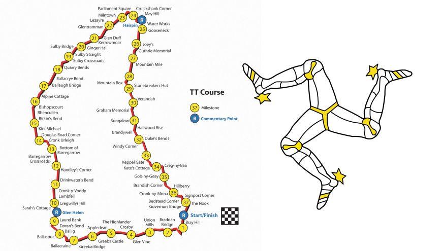 TT Map
